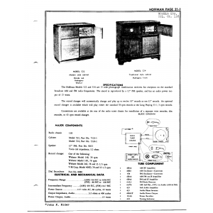 Hoffman Radio Corp. 524