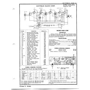 Hoffman Radio Corp. A202