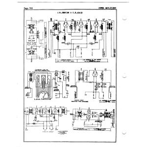 J.E. Jenkins & S.E. Adair Push Pull Panel