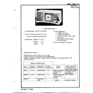 Jewel Electrical Instrument Co. 5125U