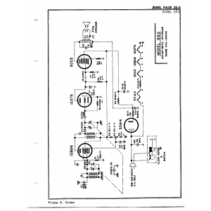 Jewel Electrical Instrument Co. 980