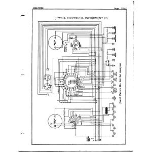 Jewel Electrical Instrument Co. Pat. 444 Analyzer