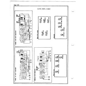 King Mfg. Corp. 30