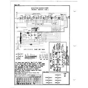 Kolster Radio Corp. 15