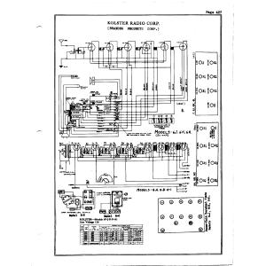 Kolster Radio Corp. 6F