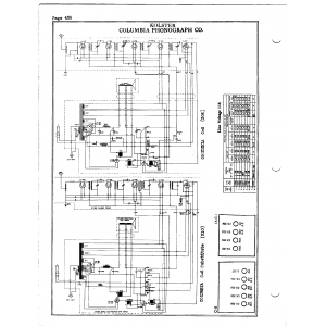 Kolster Radio Corp. 901