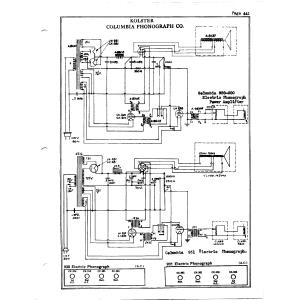 Kolster Radio Corp. 930-300
