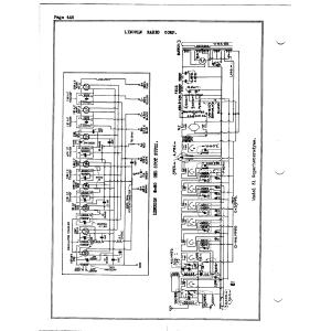 Lincoln Radio Corp. 8-80