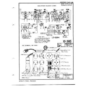 Midwest Radio Corp. 10-36 AC-DC