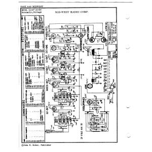 Midwest Radio Corp. 11-37 AC-AC