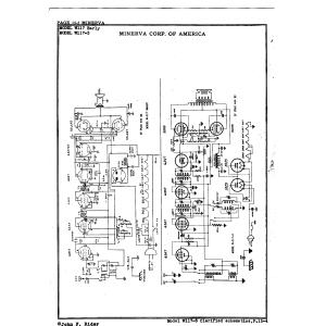 Minerva Corp. of America W117-3