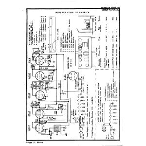 Minerva Corp. of America W119A