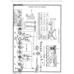 Minerva Corp. of America W-702