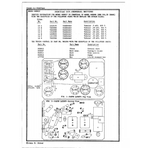 Pontiac Div. - General Motors 983617