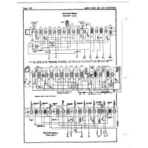 Radiart Labs. Magnaform 9-8