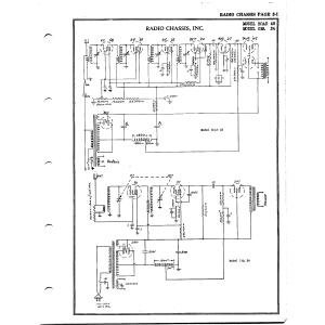 Radio Chassis, Inc. HOAR 48