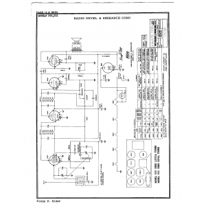 Radio Development & Research Corp. 500