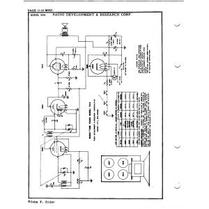 Radio Development & Research Corp. 504