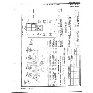 Radio Displays Co. B-500