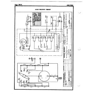 Radio Products Corp. 330 MF Osc.