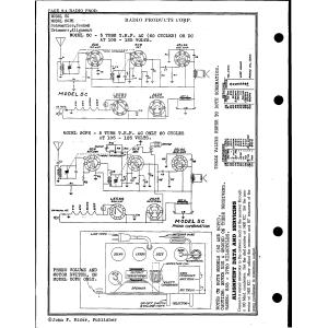 Radio Products Corp. 5C