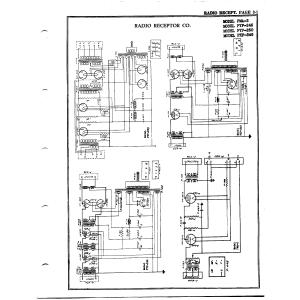 Radio Receptor Co. PMA-2