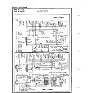 Radiotrope G Console