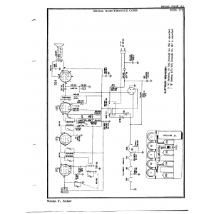 Regal Electronics Corp. 777