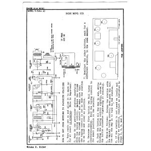 RGH Mfg. Co. 5-Tube AC