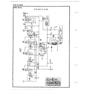R.H. Macy & Co. MB-710