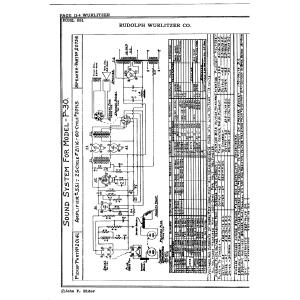 Rudolph Wurlitzer Co. 551