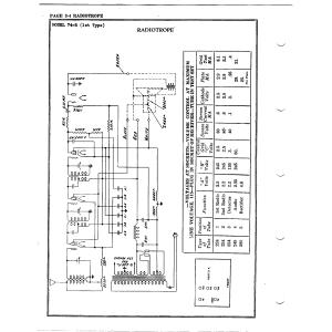 Scott Transformer Co. 74-R
