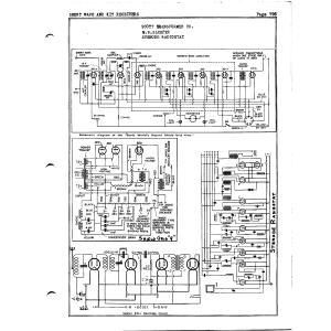 Scott Transformer Co. S-G 9