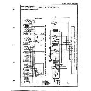 Scott Transformer Co. Symphony A. C.