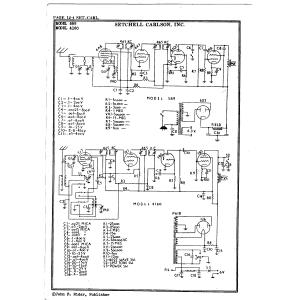 Setchell Carlson, Inc. 4160