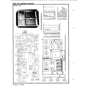 Setchell Carlson, Inc. 4182