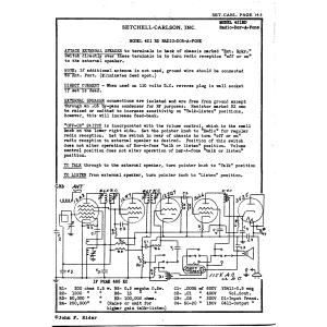 Setchell Carlson, Inc. 421RD