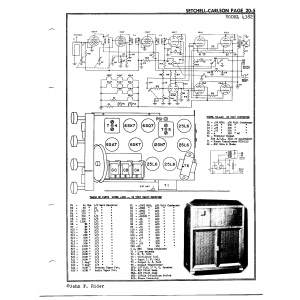 Setchell Carlson, Inc. 4382