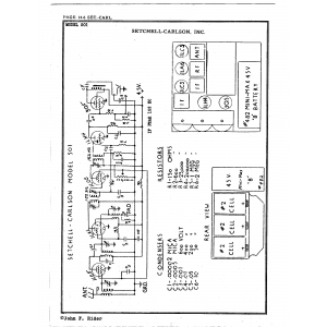 Setchell Carlson, Inc. 501