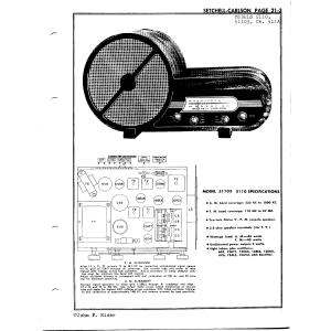 Setchell Carlson, Inc. 5110