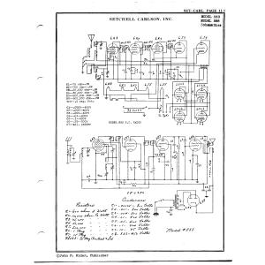 Setchell Carlson, Inc. 588