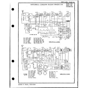 Setchell Carlson, Inc. 622