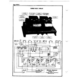 Simplex Radio Co. F