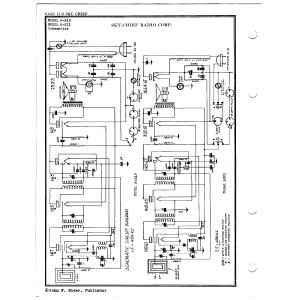 Sky-Chief Radio Corp. A-219