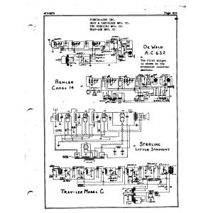 Sterling Mfg. Co. Little Symphony
