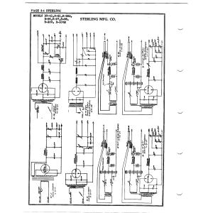 Sterling Mfg. Co. R-100M