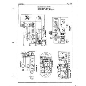 Sterling Mfg. Co. R-522