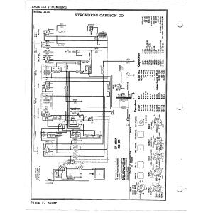 Stromberg Carlson Co. 1110