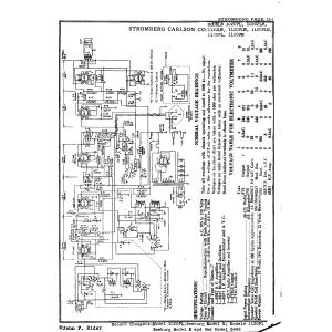 Stromberg Carlson Co. 1120PL