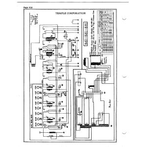 Temple Corporation 861